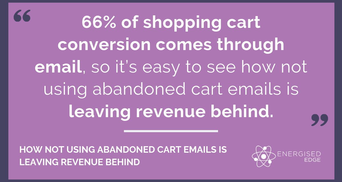 How Not Using Abandoned Cart Emails Is Leaving Revenue Behind